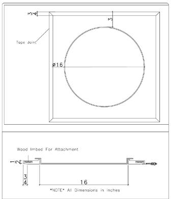 Round Drywall Ceiling Access Doors Intersource Specialties Co